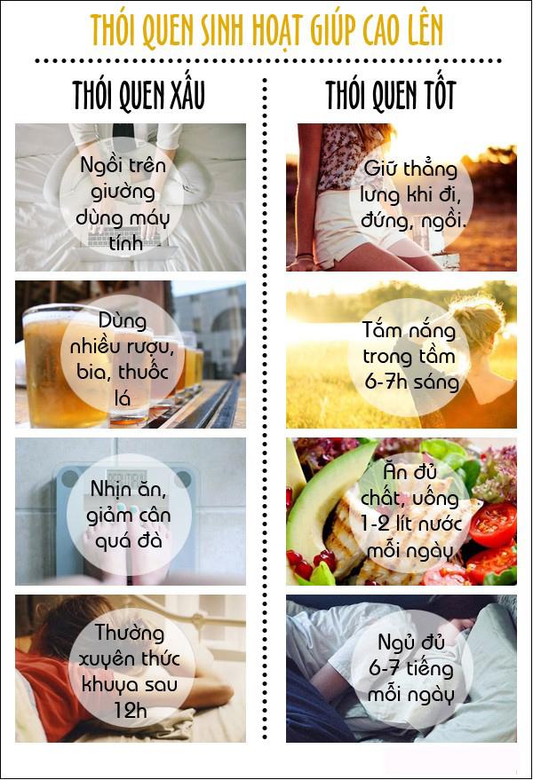 phuong-phap-tang-chieu-cao-cho-nguoi-da-qua-tuoi-day-thi-3